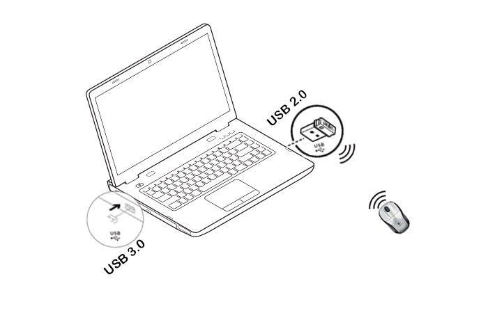 Logicool USBマウスのWi-Fi問題 1