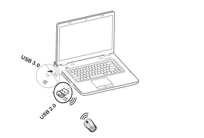Logicool USBマウスのWi-Fi問題 2