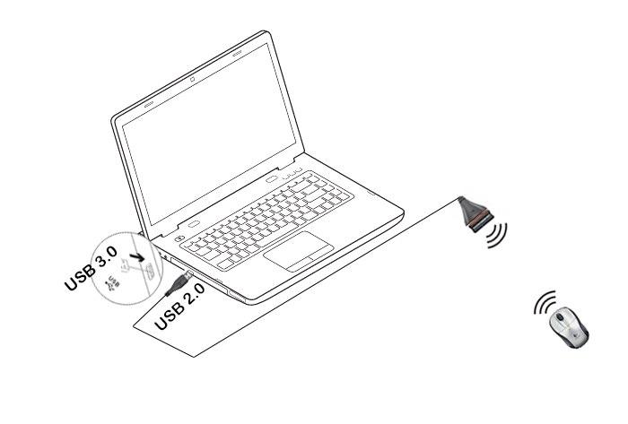Logicool USBマウスのWi-Fi問題 3