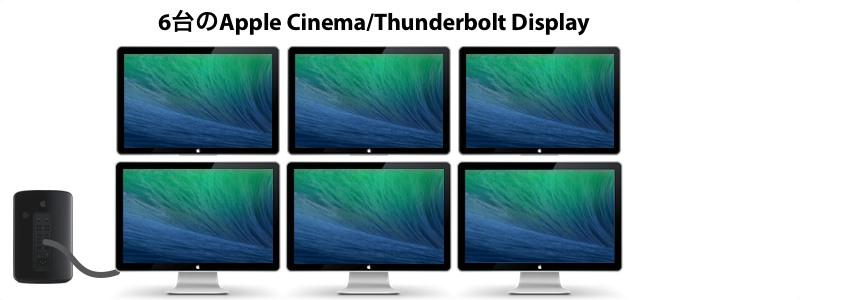 MacPro 2013と6台のThunderboltディスプレイ