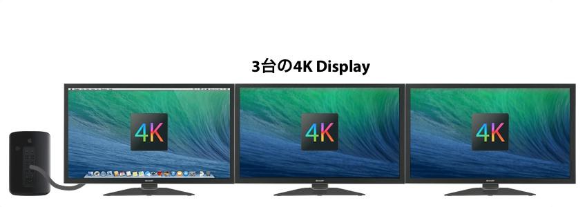 MacPro 2013と3台の4Kディスプレイ