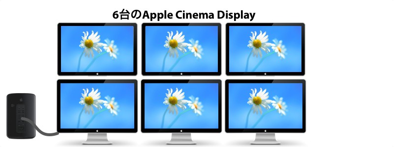 MacPro 2013と6台のThunderboltディスプレイ with Windows 8