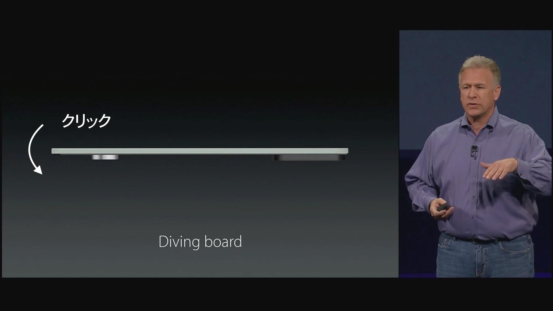 従来のMacBookのトラックパッド