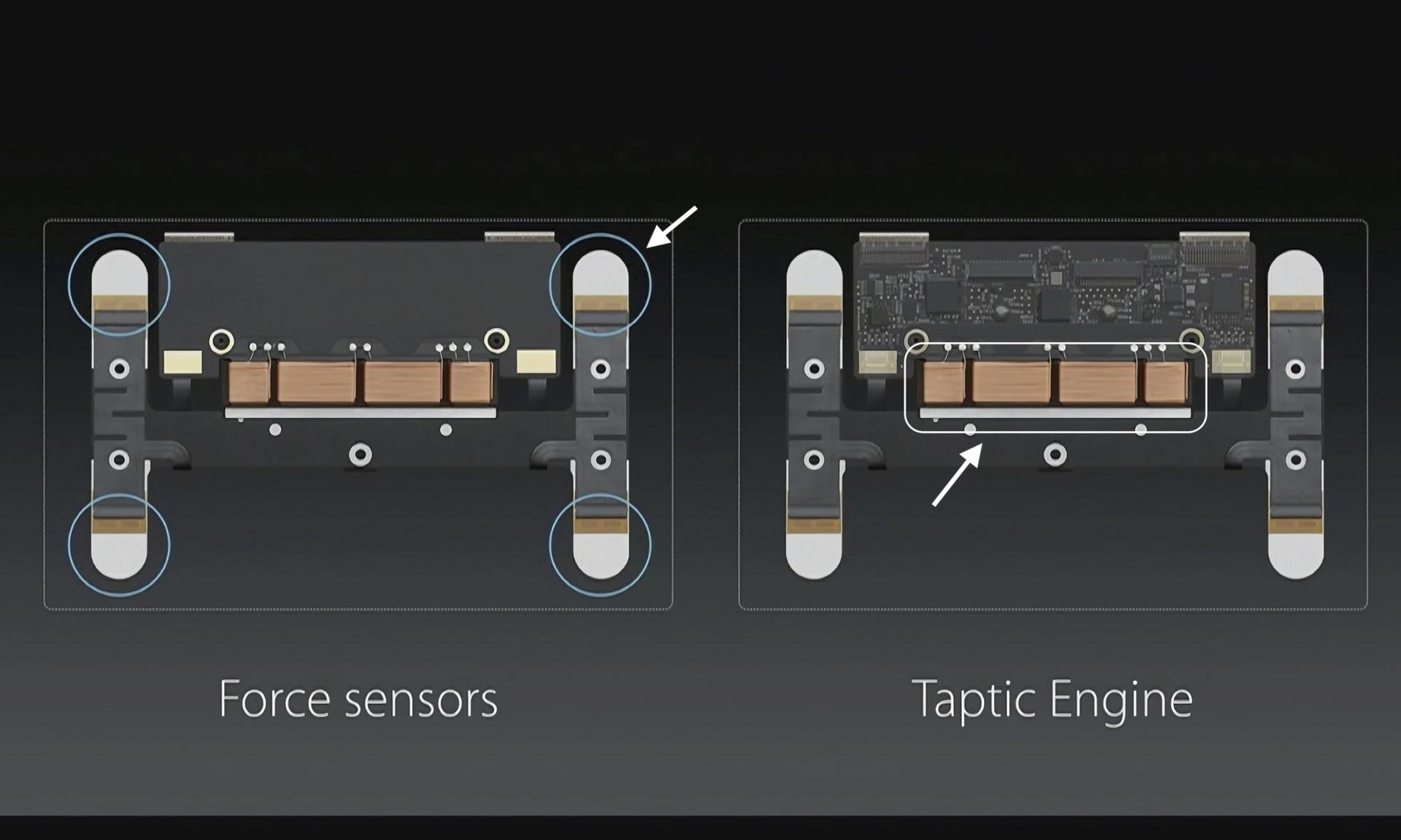 12inch Retina MacBookのトラックパッド