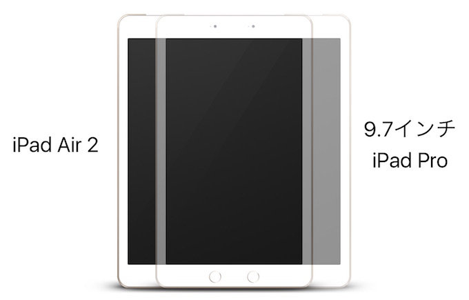 97-inch-iPad-Pro-and-iPad-Air-2-icns-diff