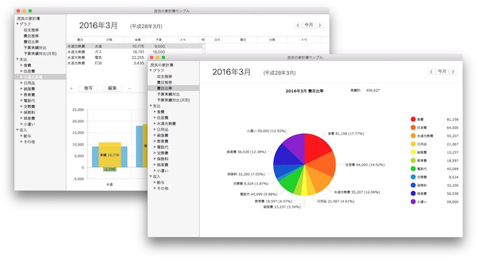 Shu-minno-jia-ji-bu-graph