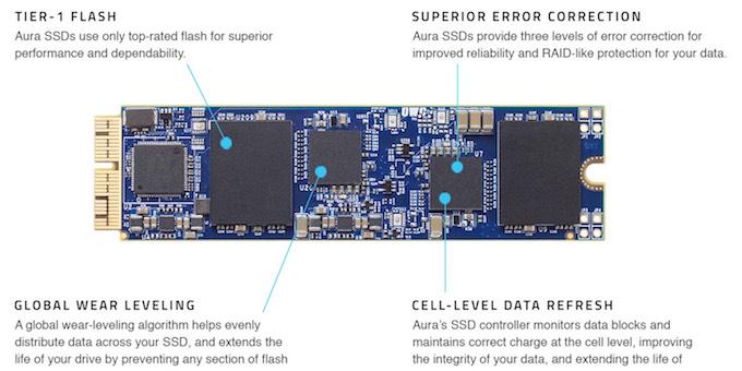 OWC-Aura-SSD-Hero