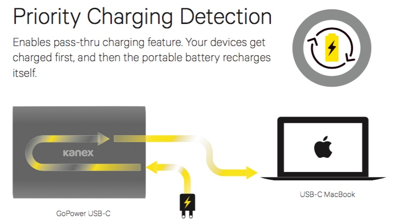 GoPower-USB-C-pass-thru-charging