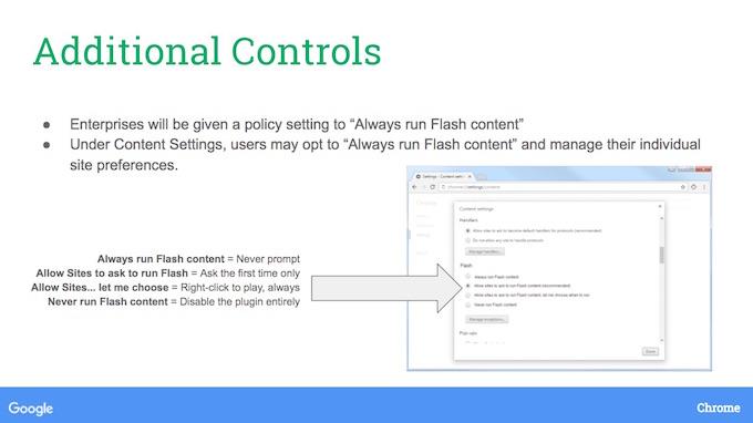 Google-Chrome-flash-player-controls