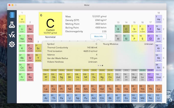 Molar-periodic_table-for-Mac