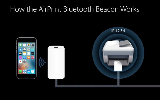 How-to-woarkAirPrint-Bluetooth-Beacon