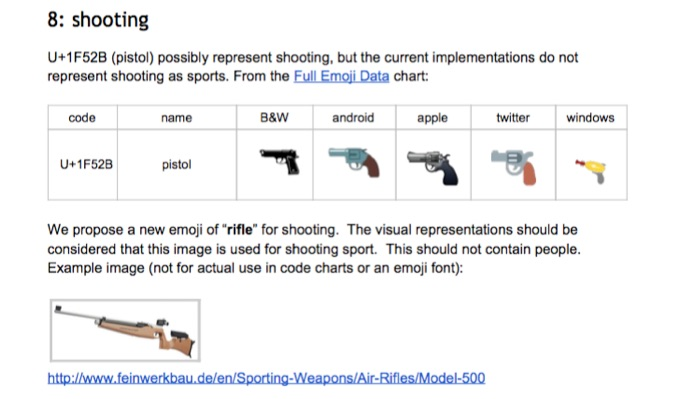 Unicode-9-Draft-shooting