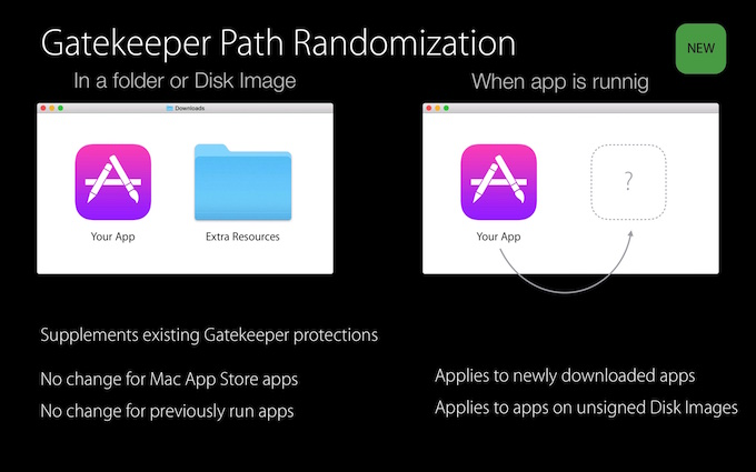 WWDC-2016-706-Whats-Gatekeepr-Path-Randomization