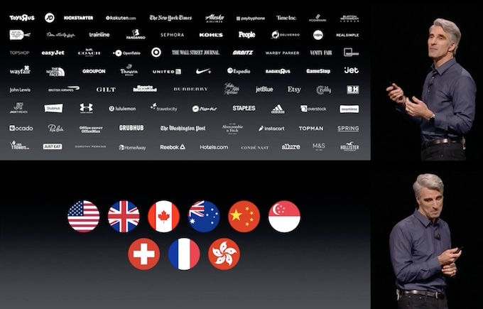 macOS-10-12-Sierra-Apple-Pay