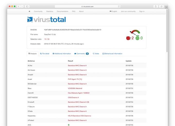 VirusTotal-detect-Backdoor-MAC-Eleanor