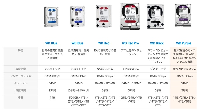 WD-HDD-list-Hero
