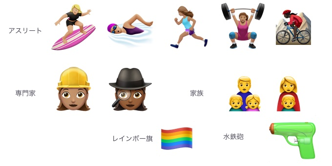 Apple-Add-New-emoji-Sierra-iOS10