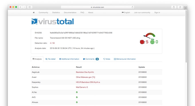 Transmission-2-92-VirusTotal