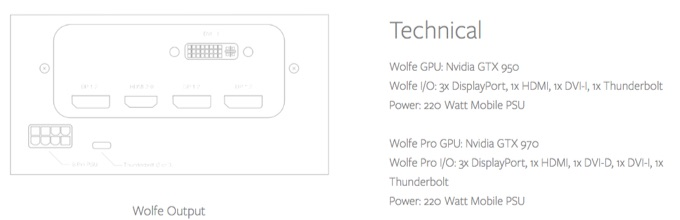 Wolfe-Technical-Spec