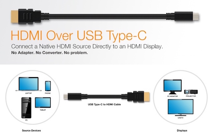 HDMI-over-USB-C