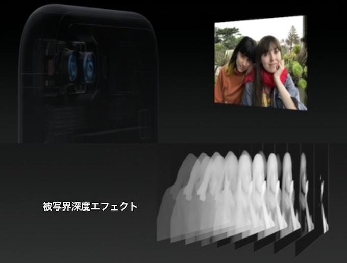 iphone-7-plus-depth-of-field-effect