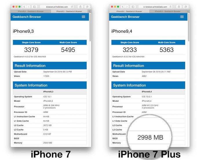 iphone7-and-7plus-geekbench