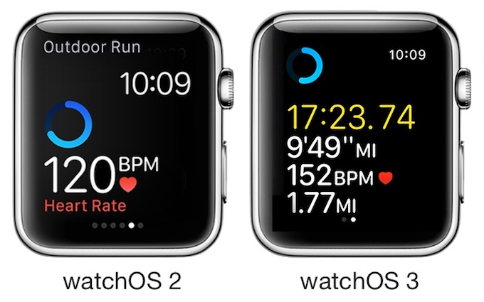 watchos-2-and-3-work-out-1