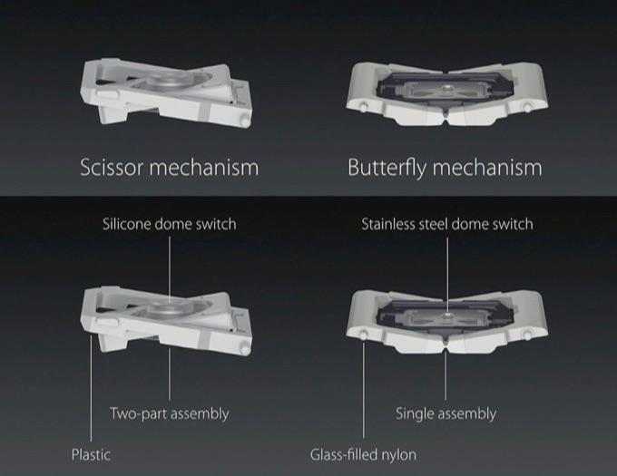 macbook-butterfly-key