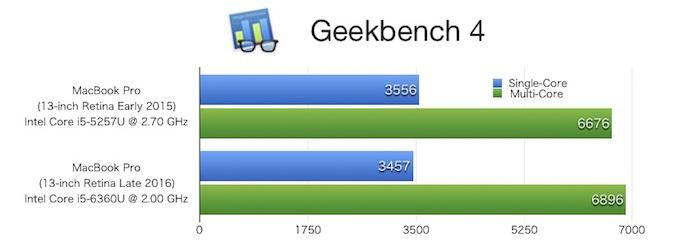 macbook-pro-late-2016-geekbnech
