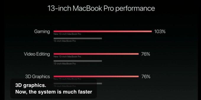 13-inch-mbp-gpu-performance