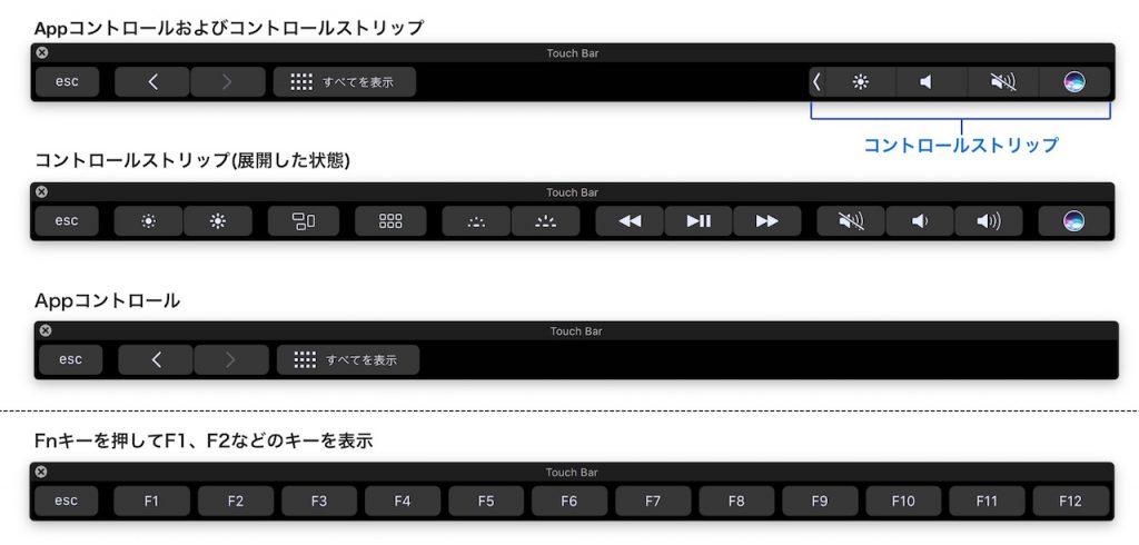 Touch BarのAppコントロールおよびコントロールストリップ