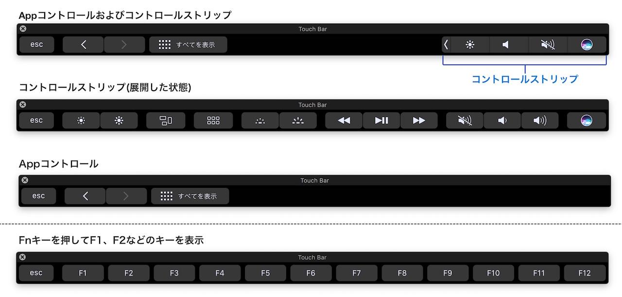 mac-touch-bar-display-settings