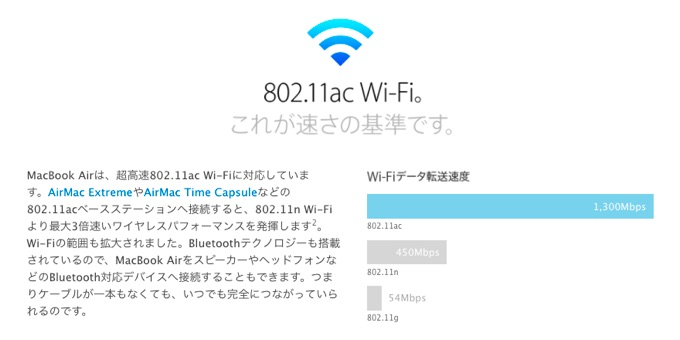 macbook-air-2015-wi-fi-1-3gbps