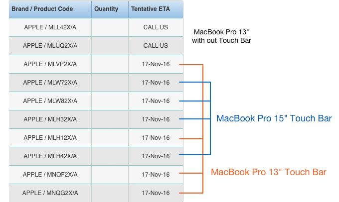 macbook-pro-late-2016-touch-bar-model-number