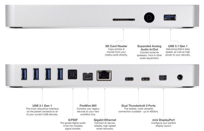 owc-thunderbolt-3-dock-hero