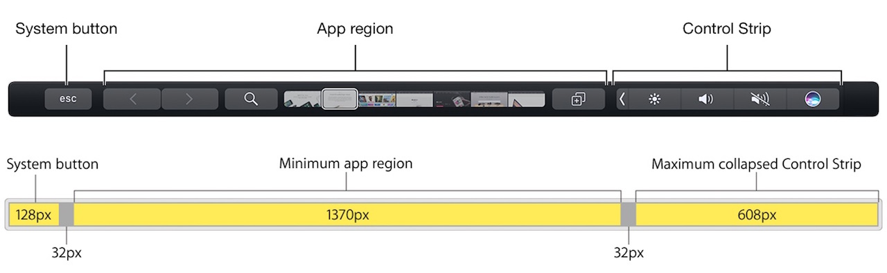 touch-bar-design-region