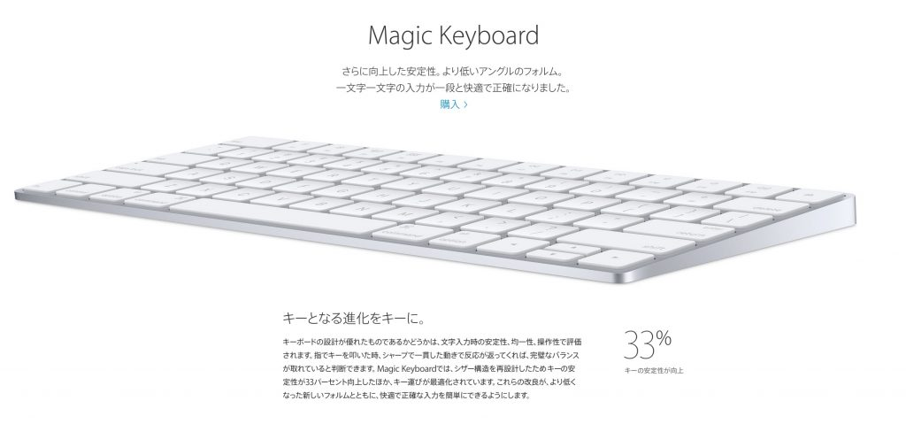 Apple Magic Keyboard A1644の機能。