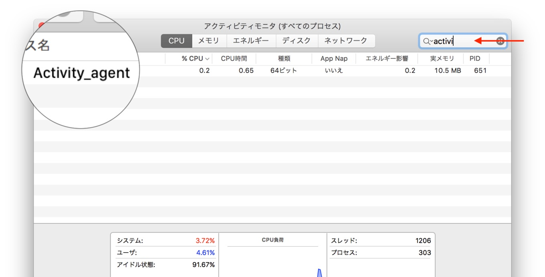 HandBrake for Macに寄生したトロイの木馬のデーモンをアクティビティモニタで確認