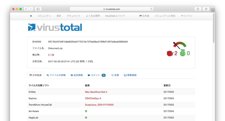 VirusTotalに登録された新しい開発者IDで署名されたOSX Dokマルウェア