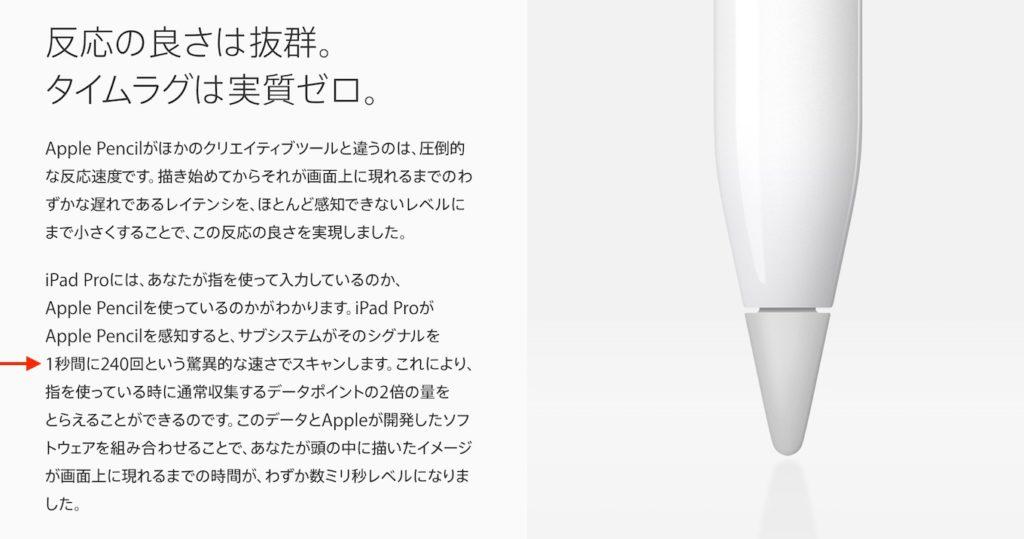 Apple Pencilのサンプリングレートは240Hz