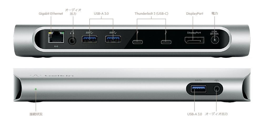 Thunderbolt  3 Express Dock HDのポート説明