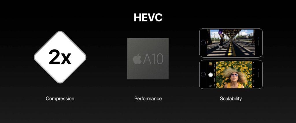 High Efficiency Video Codingの概要
