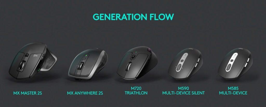Logitech Flowをサポートしたマウス。