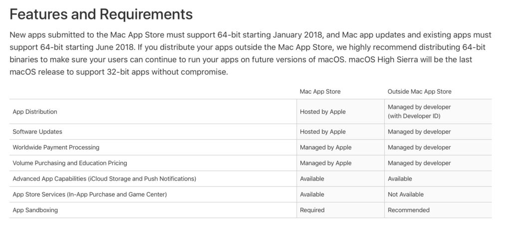 Mac App Store外で配布するアプリの64bit化。