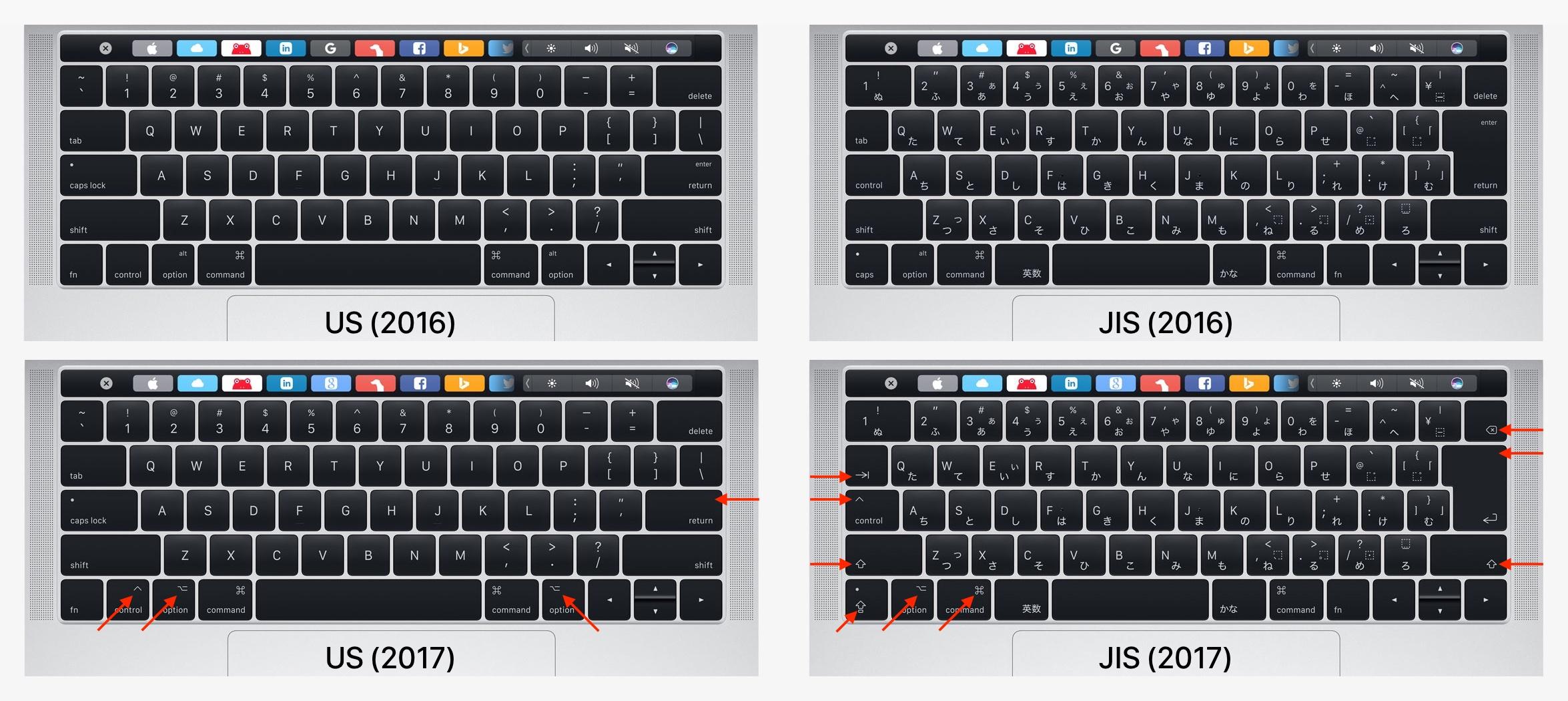 MacBook Pro 13inch Touch Bar搭載モデルの2016と2017のキーボード比較