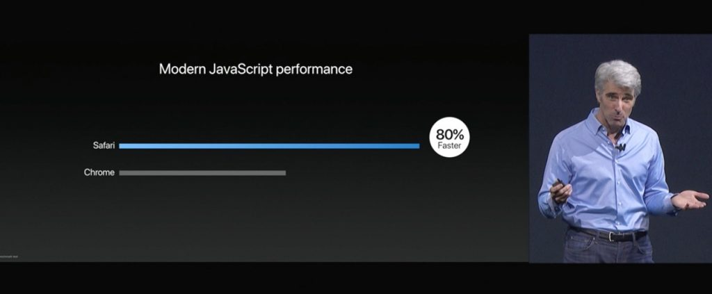 Safari 11とGoogle ChromeのJavaScriptベンチマーク。