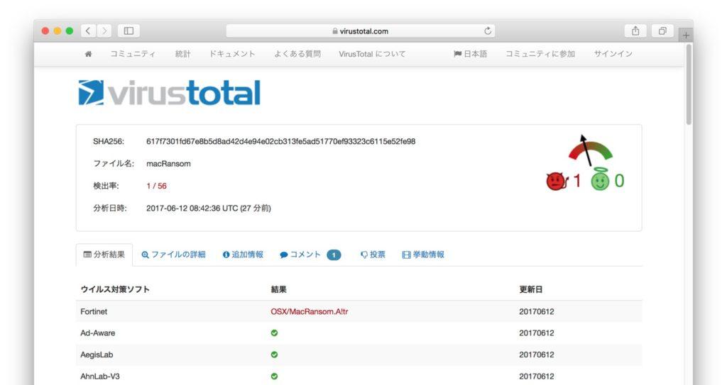 VirusTotalのOSX/MacRansom.A!tr検体