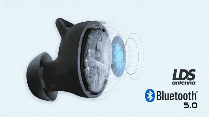 Bluetooth 5.0とLDSに対応したZolo Liberty