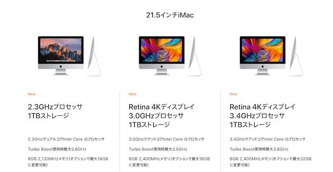 iMac 21,5インチモデルのメモリ交換