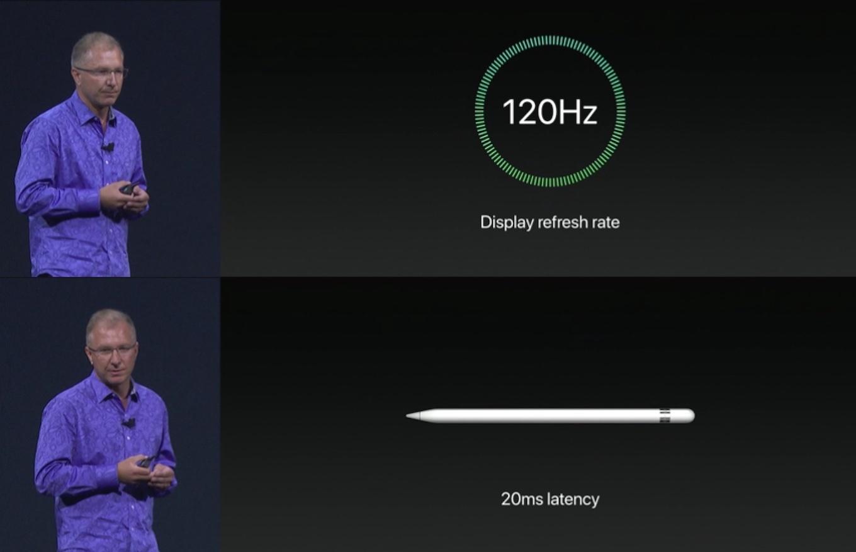 iPad ProのProMotionテクノロジーにより半分になったApple Pencilの遅延